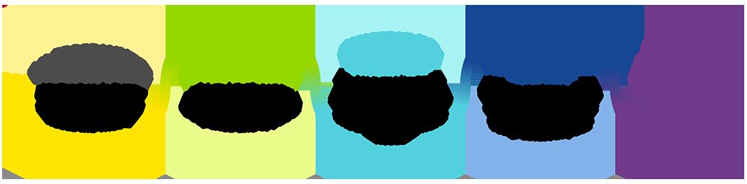 Machine learning programmer to machine learning architect data journey