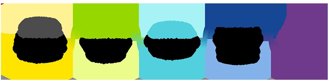 Enterprise developer to DevOps engineer DevOps journey